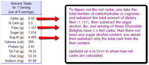 calculate_net_carbs