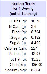 nutritional Mim