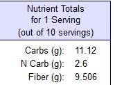 nutritional-information-prairie-bread-recipe